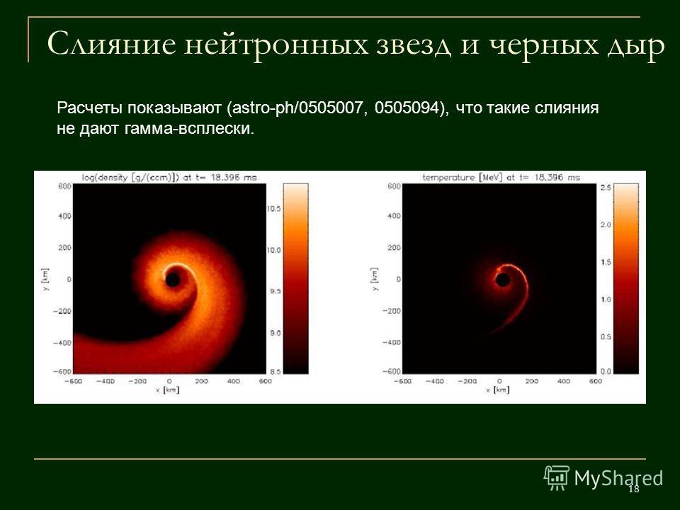 18 Слияние нейтронных звезд и черных дыр Расчеты показывают (astro-ph/0505007, 0505094), что такие слияния не дают гамма-всплески.