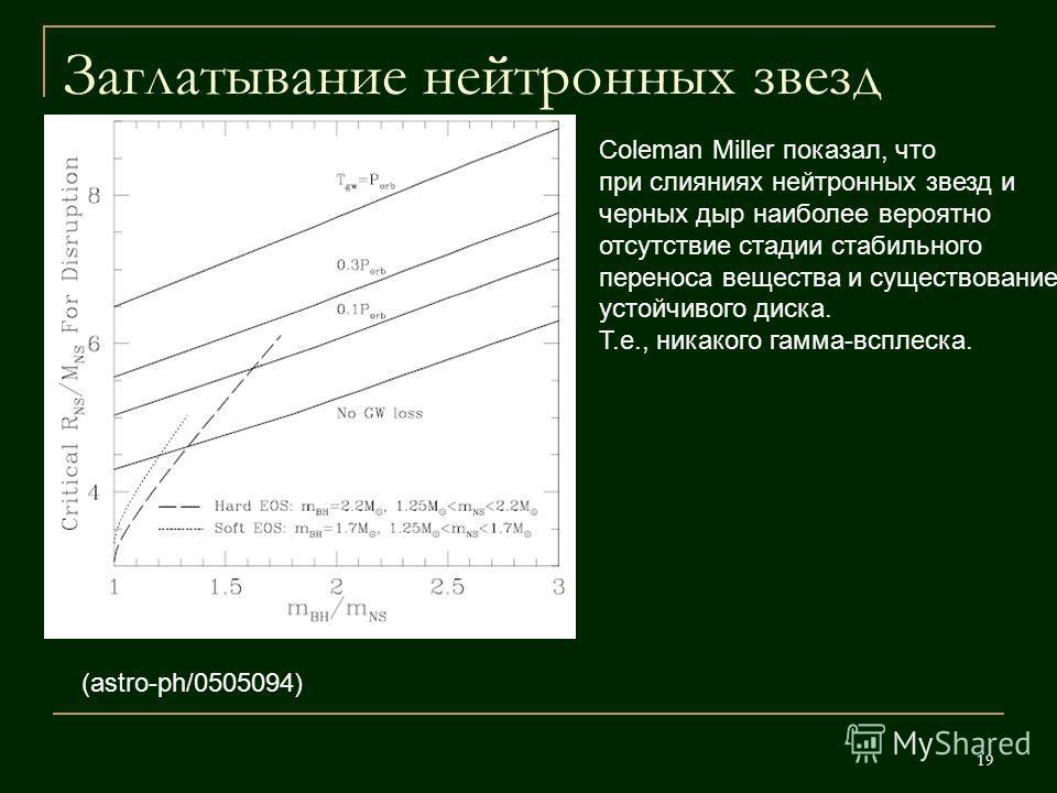 19 Заглатывание нейтронных звезд (astro-ph/0505094) Coleman Miller показал, что при слияниях нейтронных звезд и черных дыр наиболее вероятно отсутствие стадии стабильного переноса вещества и существование устойчивого диска. Т.е., никакого гамма-вспле