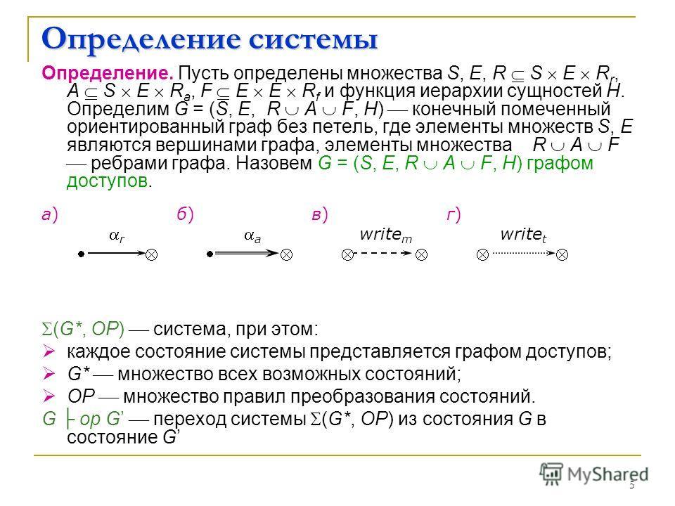 5 Определение. Пусть определены множества S, E, R S E R r, A S E R a, F E E R f и функция иерархии сущностей H. Определим G = (S, E, R A F, H) конечный помеченный ориентированный граф без петель, где элементы множеств S, E являются вершинами графа, э