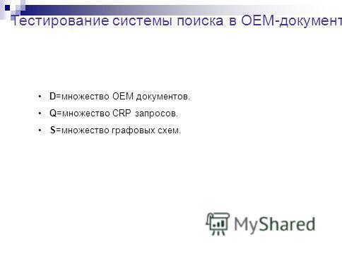 D=множество OEM документов. Q=множество CRP запросов. S=множество графовых схем. Тестирование системы поиска в OEM-документах.