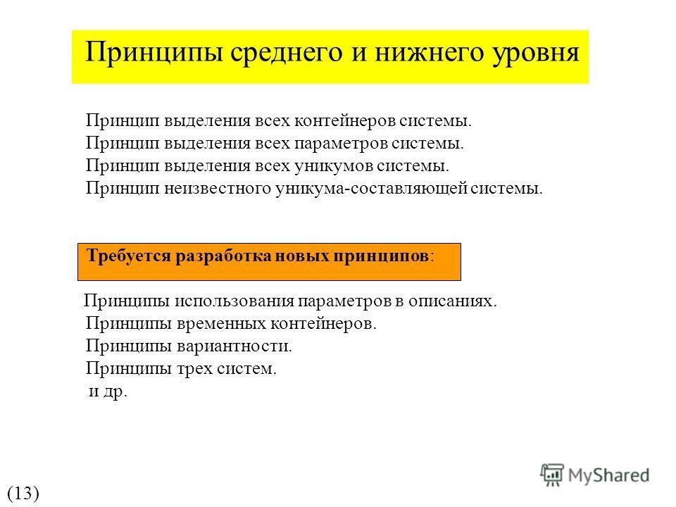Принципы среднего и нижнего уровня (13) Принцип выделения всех контейнеров системы. Принцип выделения всех параметров системы. Принцип выделения всех уникумов системы. Принцип неизвестного уникума-составляющей системы. Требуется разработка новых прин