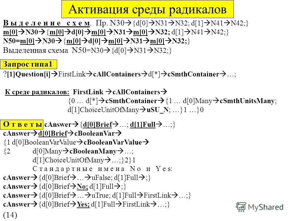 Активация среды радикалов В ы д е л е н и е с х е м. Пр. N30 {d[0] N31 N32; d[1] N41 N42;} m[0] N30 {m[0] d[0] m[0] N31 m[0] N32; d[1] N41 N42;} N50=m[0] N30 {m[0] d[0] m[0] N31 m[0] N32;} Выделенная схема N50 =N30 {d[0] N31 N32;} (14) Запрос типа1 ?