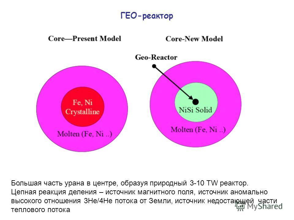 ГЕО-реактор Большая часть урана в центре, образуя природный 3-10 TW реактор. Цепная реакция деления – источник магнитного поля, источник аномально высокого отношения 3He/4He потока от Земли, источник недостающей части теплового потока