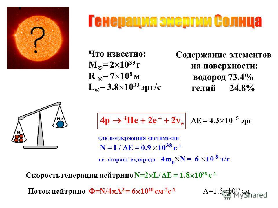 Что известно: M = 2 10 33 г R = 7 10 8 м L = 3.8 10 33 эрг/с Содержание элементов на поверхности: водород 73.4% гелий 24.8% 4p 4 He 2e 2 e E = 4.3 10 -5 эрг для поддержания светимости N = L/ E = 0.9 10 38 c -1 т.е. сгорает водорода 4m p N = 6 10 8 т/