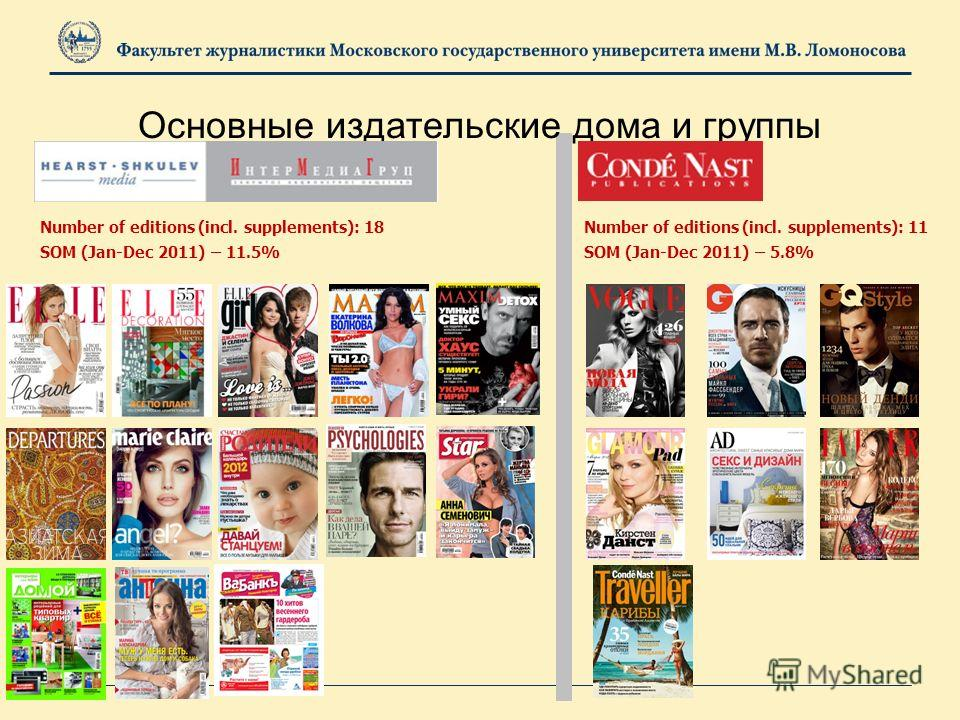 Основные издательские дома и группы Number of editions (incl. supplements): 18 SOM (Jan-Dec 2011) – 11.5% Number of editions (incl. supplements): 11 SOM (Jan-Dec 2011) – 5.8%