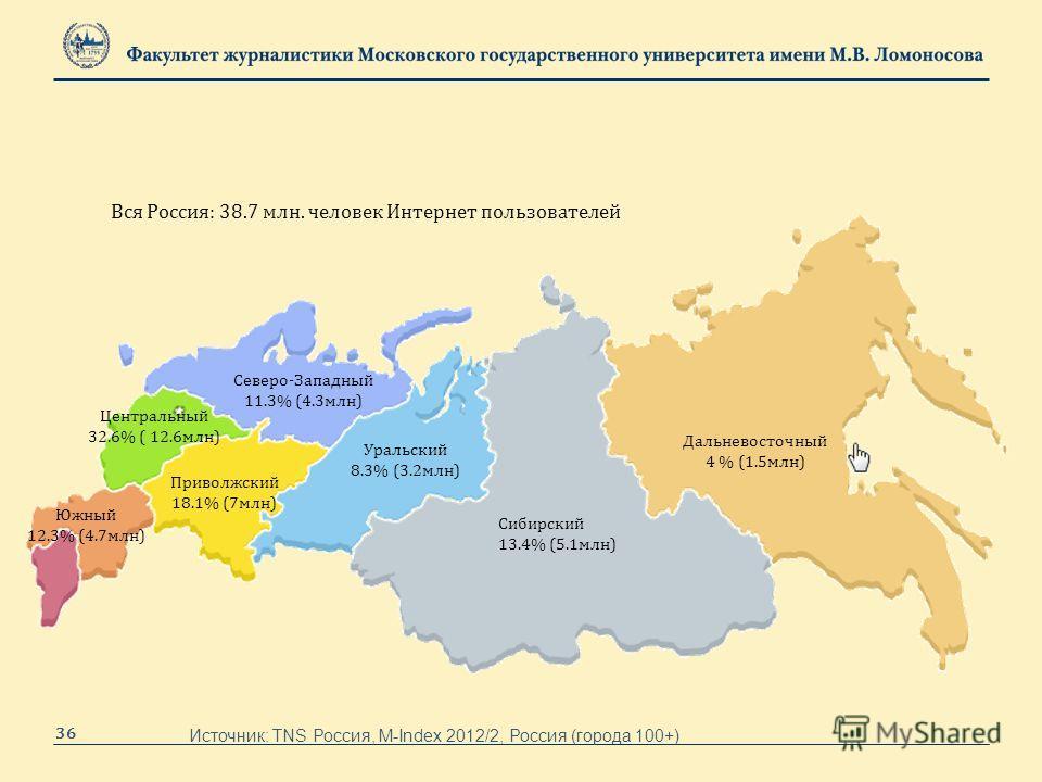 Источник: TNS Россия, M-Index 2012/2, Россия (города 100+) Сибирский 13.4% (5.1млн) Уральский 8.3% (3.2млн) Дальневосточный 4 % (1.5млн) Северо-Западный 11.3% (4.3млн) Приволжский 18.1% (7млн) Южный 12.3% (4.7млн) Центральный 32.6% ( 12.6млн) Вся Рос
