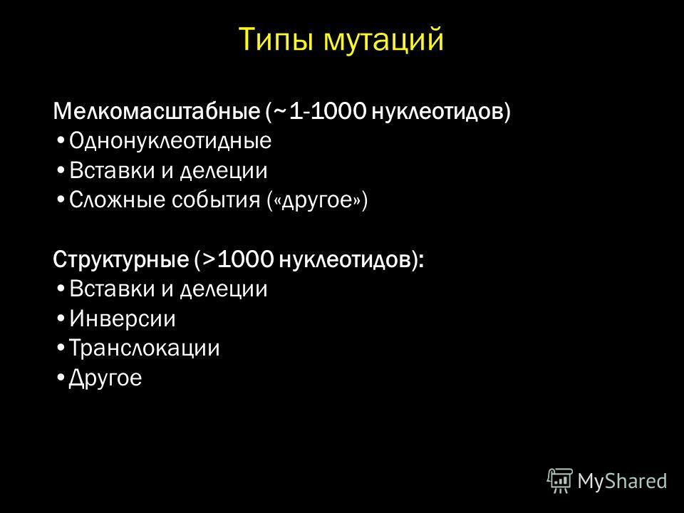 Типы мутаций Мелкомасштабные (~1-1000 нуклеотидов) Однонуклеотидные Вставки и делеции Сложные события («другое») Структурные (>1000 нуклеотидов): Вставки и делеции Инверсии Транслокации Другое