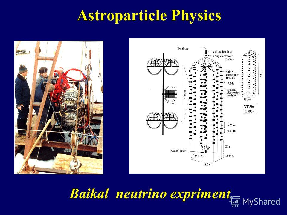 Astroparticle Physics Baikal neutrino expriment