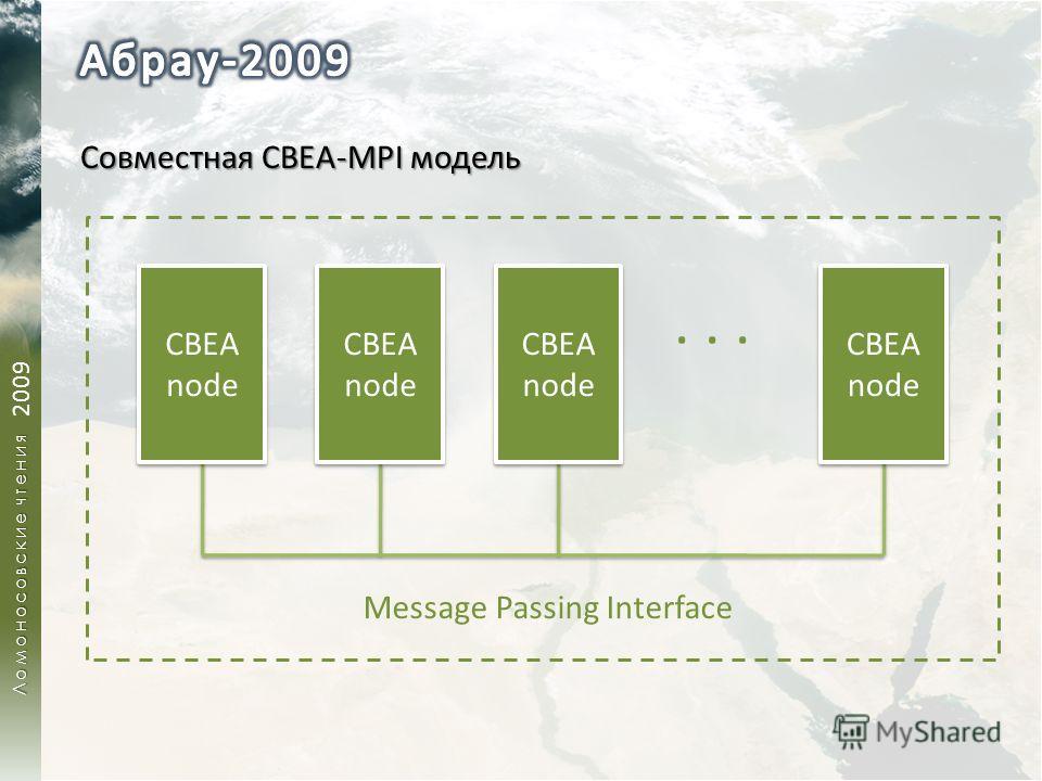 Ломоносовские чтения 2009 Совместная CBEA-MPI модель CBEA node CBEA node CBEA node CBEA node CBEA node CBEA node CBEA node CBEA node... Message Passing Interface