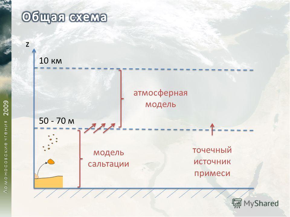 Ломоносовские чтения 2009 50 - 70 м z модель сальтации 10 км точечный источник примеси атмосферная модель
