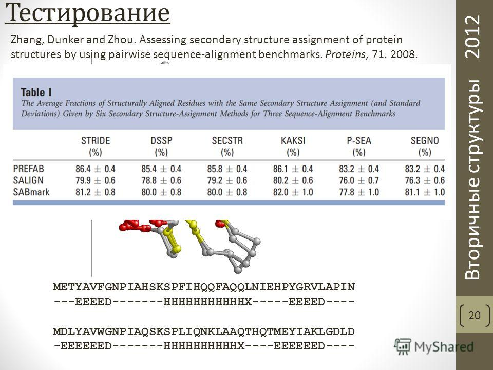 Вторичные структуры 2012 Тестирование 20 Zhang, Dunker and Zhou. Assessing secondary structure assignment of protein structures by using pairwise sequence-alignment benchmarks. Proteins, 71. 2008. METYAVFGNPIAHSKSPFIHQQFAQQLNIEHPYGRVLAPIN ---EEEED---
