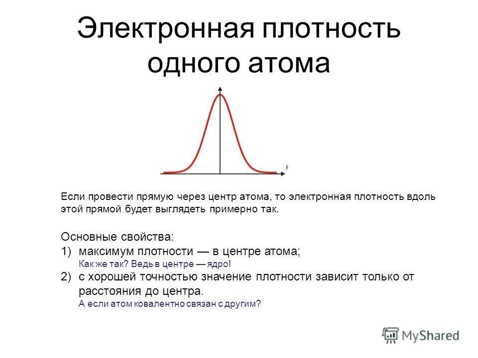 Электронная плотность одного атома Если провести прямую через центр атома, то электронная плотность вдоль этой прямой будет выглядеть примерно так. Основные свойства: 1)максимум плотности в центре атома; Как же так? Ведь в центре ядро! 2)с хорошей то