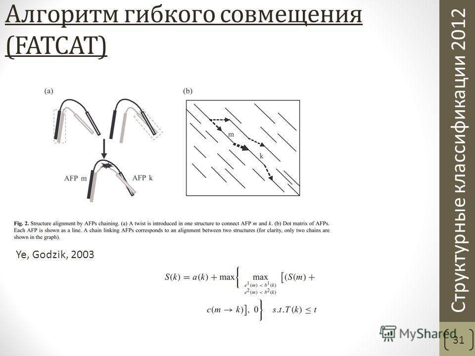 Структурные классификации 2012 Алгоритм гибкого совмещения (FATCAT) 31 Ye, Godzik, 2003