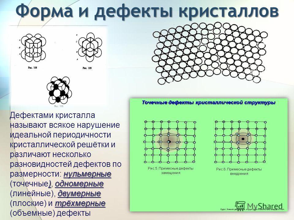 Форма и дефекты кристаллов нульмерные )одномерные двумерные трёхмерные Дефектами кристалла называют всякое нарушение идеальной периодичности кристаллической решётки и различают несколько разновидностей дефектов по размерности: нульмерные (точечные),