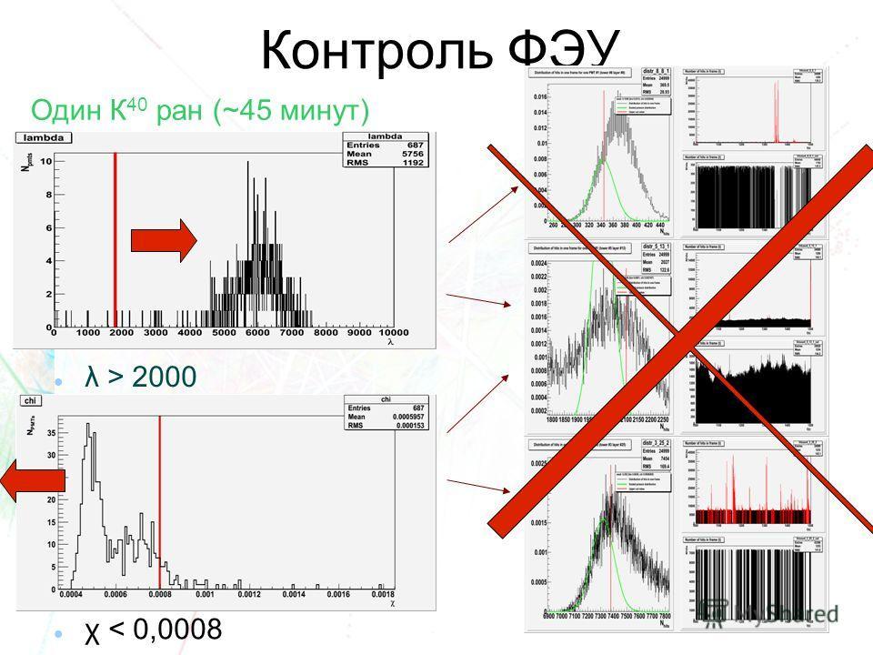 Контроль ФЭУ λ > 2000 χ < 0,0008 Один К 40 ран (~45 минут)