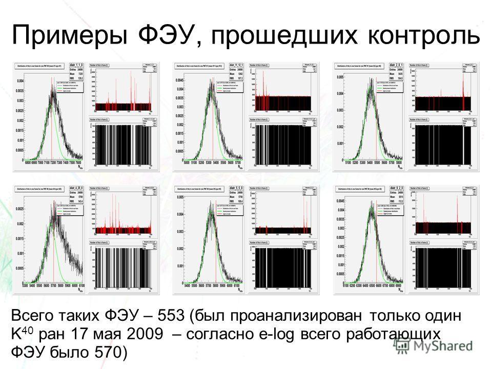 Примеры ФЭУ, прошедших контроль Всего таких ФЭУ – 553 (был проанализирован только один K 40 ран 17 мая 2009 – согласно e-log всего работающих ФЭУ было 570)