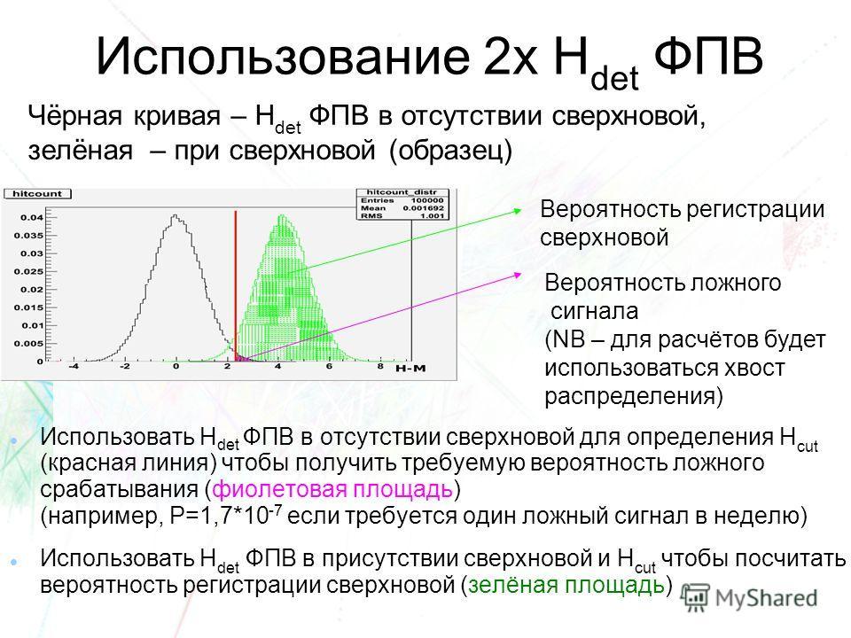 Использование 2х H det ФПВ Использовать H det ФПВ в отсутствии сверхновой для определения H cut (красная линия) чтобы получить требуемую вероятность ложного срабатывания (фиолетовая площадь) (например, P=1,7*10 -7 если требуется один ложный сигнал в