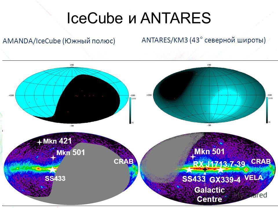 8 AMANDA/IceCube (Южный полюс) Mkn 501 Mkn 421 CRAB SS433 Mkn 501 RX J1713.7-39 GX339-4 SS433 CRAB VELA Galactic Centre ANTARES/KM3 (43° северной широты) IceCube и ANTARES