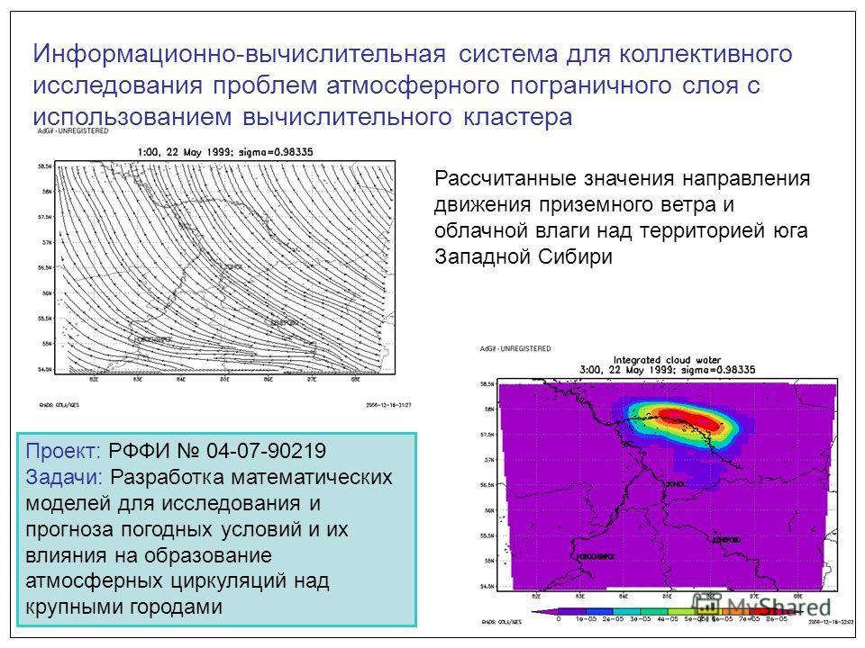 Проект: РФФИ 04-07-90219 Задачи: Разработка математических моделей для исследования и прогноза погодных условий и их влияния на образование атмосферных циркуляций над крупными городами Информационно-вычислительная система для коллективного исследован