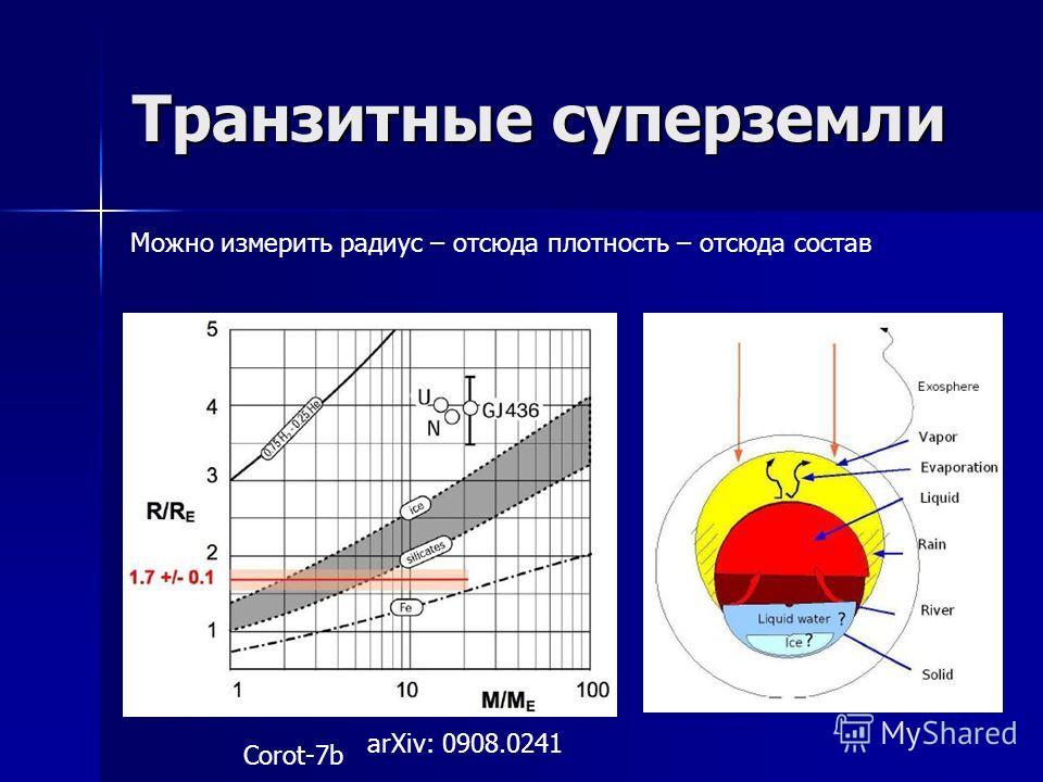 Транзитные суперземли Corot-7b Можно измерить радиус – отсюда плотность – отсюда состав arXiv: 0908.0241