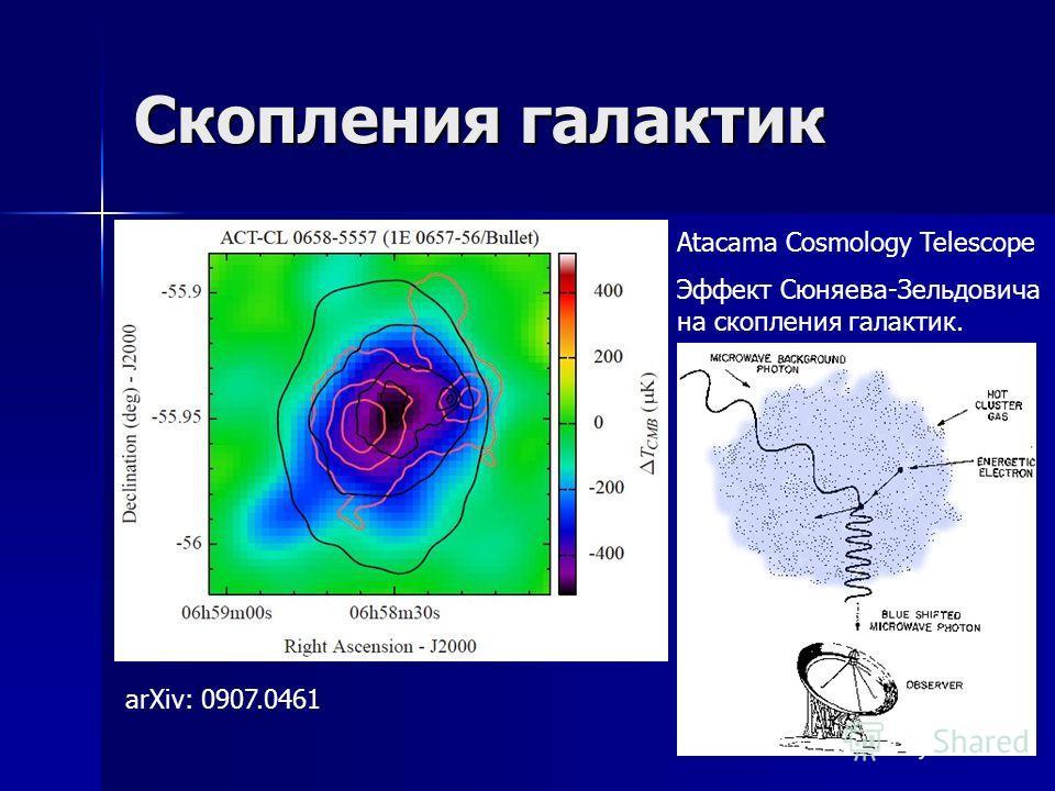 Скопления галактик arXiv: 0907.0461 Atacama Cosmology Telescope Эффект Сюняева-Зельдовича на скопления галактик.