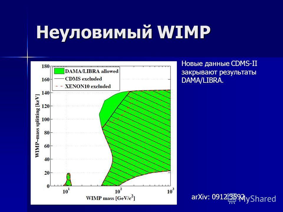 Неуловимый WIMP Новые данные CDMS-II закрывают результаты DAMA/LIBRA. arXiv: 0912.3592
