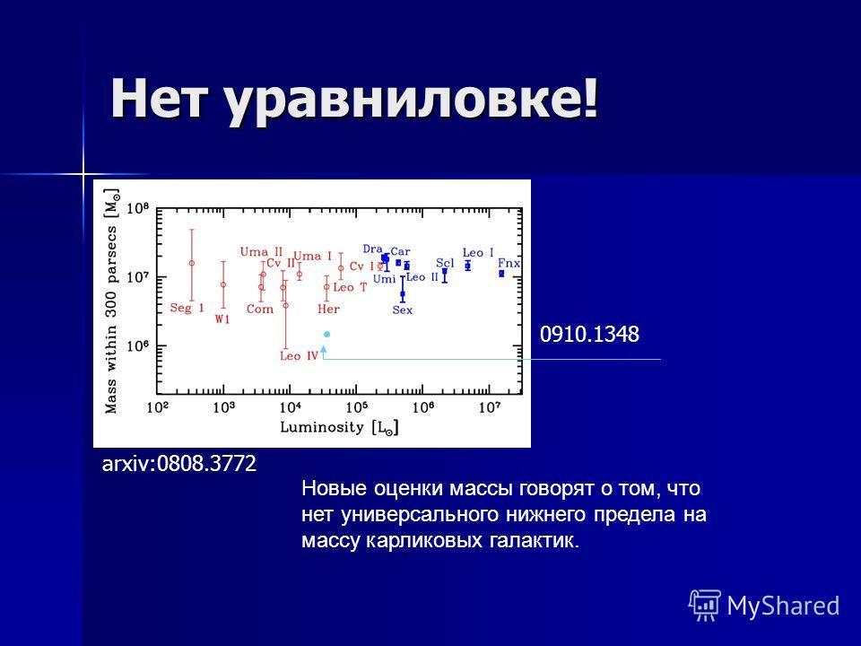 Нет уравниловке! arxiv:0808.3772 0910.1348 Новые оценки массы говорят о том, что нет универсального нижнего предела на массу карликовых галактик.