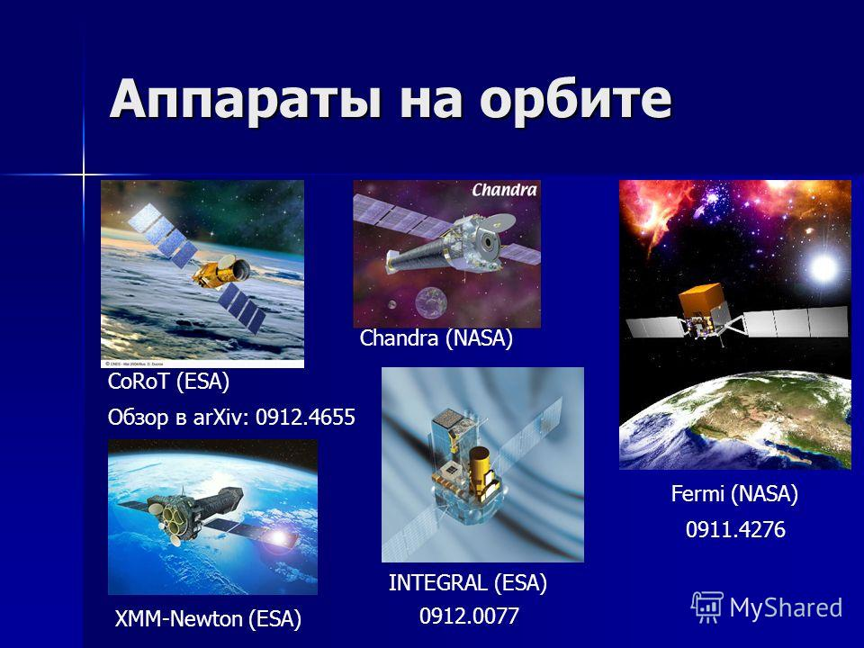 Аппараты на орбите CoRoT (ESA) Fermi (NASA) Обзор в arXiv: 0912.4655 INTEGRAL (ESA) 0912.0077 0911.4276 XMM-Newton (ESA) Chandra (NASA)
