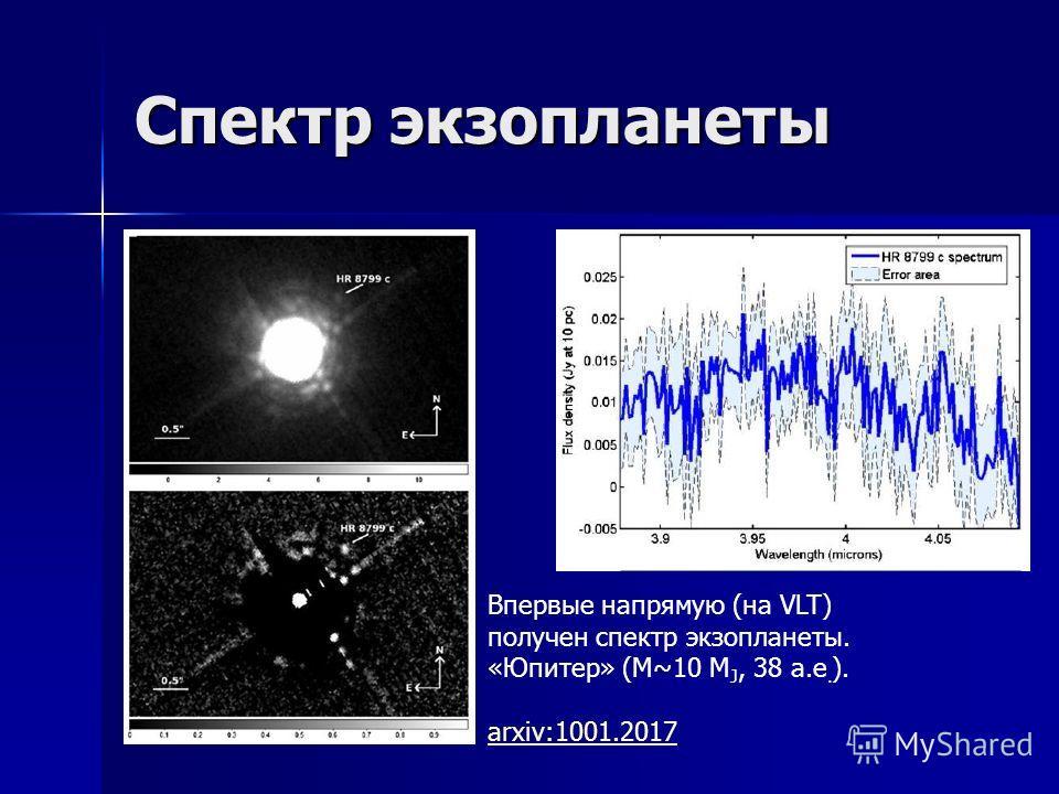 Спектр экзопланеты Впервые напрямую (на VLT) получен спектр экзопланеты. «Юпитер» (M~10 M J, 38 а.е. ). arxiv:1001.2017