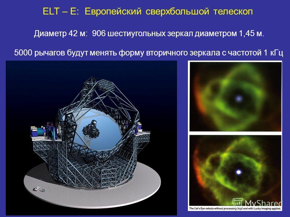ELT – E: Европейский сверхбольшой телескоп Диаметр 42 м: 906 шестиугольных зеркал диаметром 1,45 м. 5000 рычагов будут менять форму вторичного зеркала с частотой 1 кГц