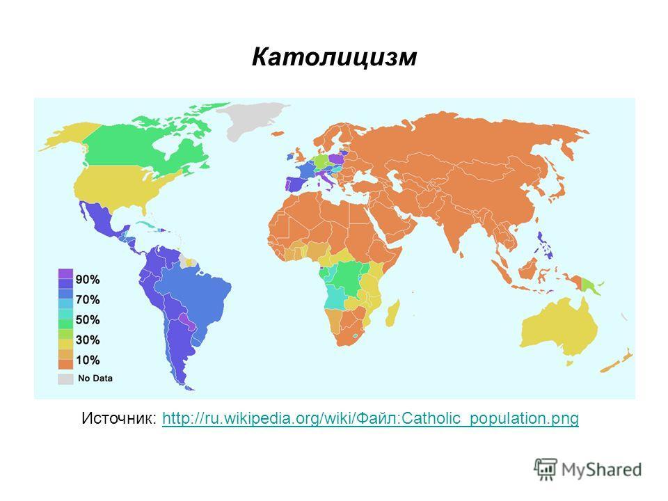 Католицизм Источник: http://ru.wikipedia.org/wiki/Файл:Catholic_population.pnghttp://ru.wikipedia.org/wiki/Файл:Catholic_population.png