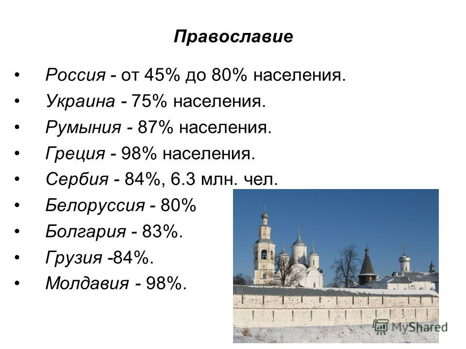 Православие Россия - от 45% до 80% населения. Украина - 75% населения. Румыния - 87% населения. Греция - 98% населения. Сербия - 84%, 6.3 млн. чел. Белоруссия - 80% Болгария - 83%. Грузия -84%. Молдавия - 98%.