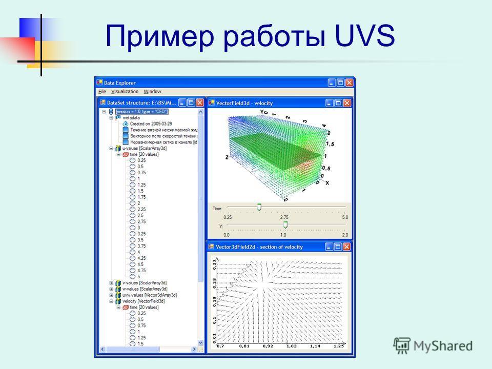 Пример работы UVS