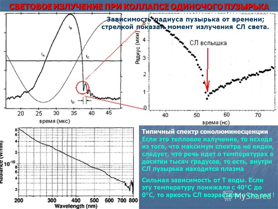 составляет порядка 1-1.5 км/сек. Типичный спектр сонолюминесценции Если это тепловое излучение, то исходя из того, что максимум спектра не виден, следует, что речь идет о температурах в десятки тысяч градусов, то есть, внутри СЛ пузырька находится пл