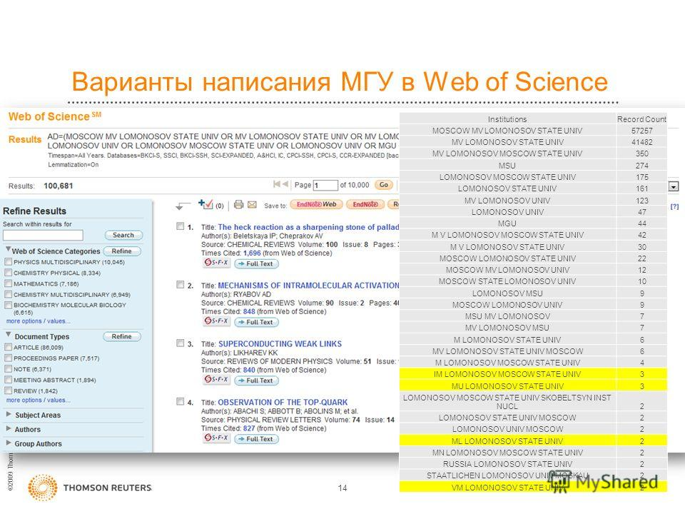 ©2009 Thomson Reuters 14 Варианты написания МГУ в Web of Science InstitutionsRecord Count MOSCOW MV LOMONOSOV STATE UNIV57257 MV LOMONOSOV STATE UNIV41482 MV LOMONOSOV MOSCOW STATE UNIV350 MSU274 LOMONOSOV MOSCOW STATE UNIV175 LOMONOSOV STATE UNIV161