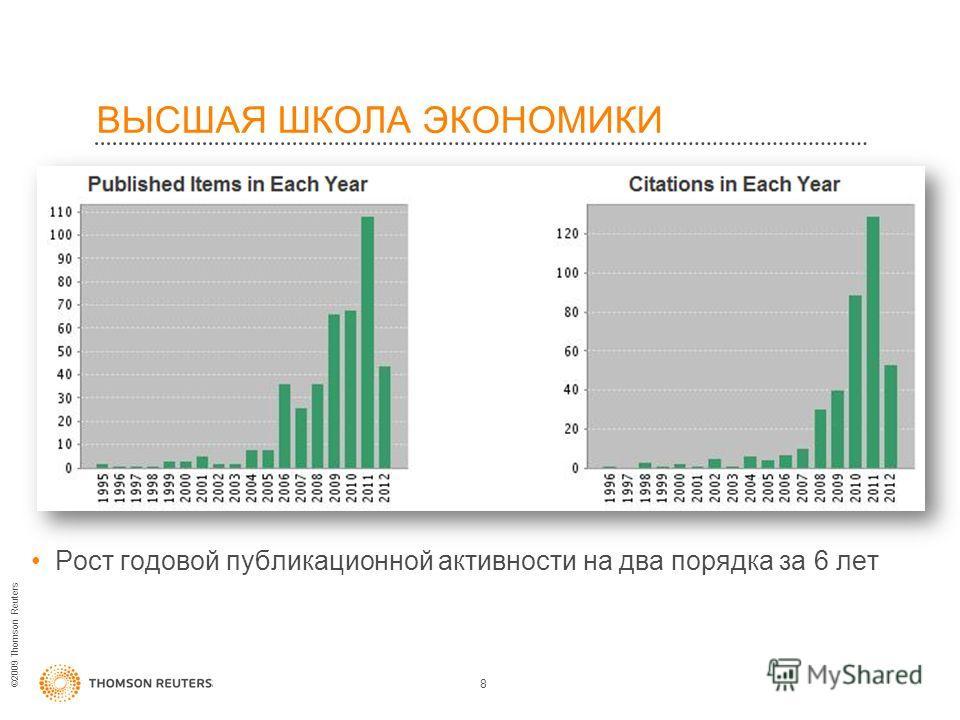 ©2009 Thomson Reuters ВЫСШАЯ ШКОЛА ЭКОНОМИКИ 8 Рост годовой публикационной активности на два порядка за 6 лет