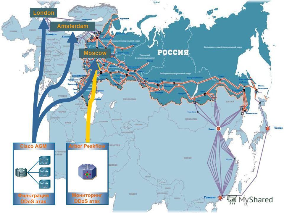 13 Точки присутствия системы защиты от DDoS атак Moscow London Amsterdam