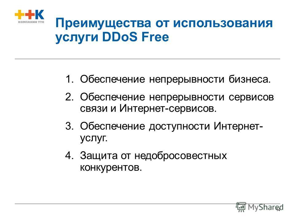 14 Преимущества от использования услуги DDoS Free 1.Обеспечение непрерывности бизнеса. 2.Обеспечение непрерывности сервисов связи и Интернет-сервисов. 3.Обеспечение доступности Интернет- услуг. 4.Защита от недобросовестных конкурентов.