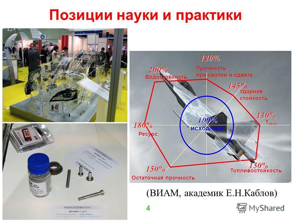 Позиции науки и практики 4 (ВИАМ, академик Е.Н.Каблов)