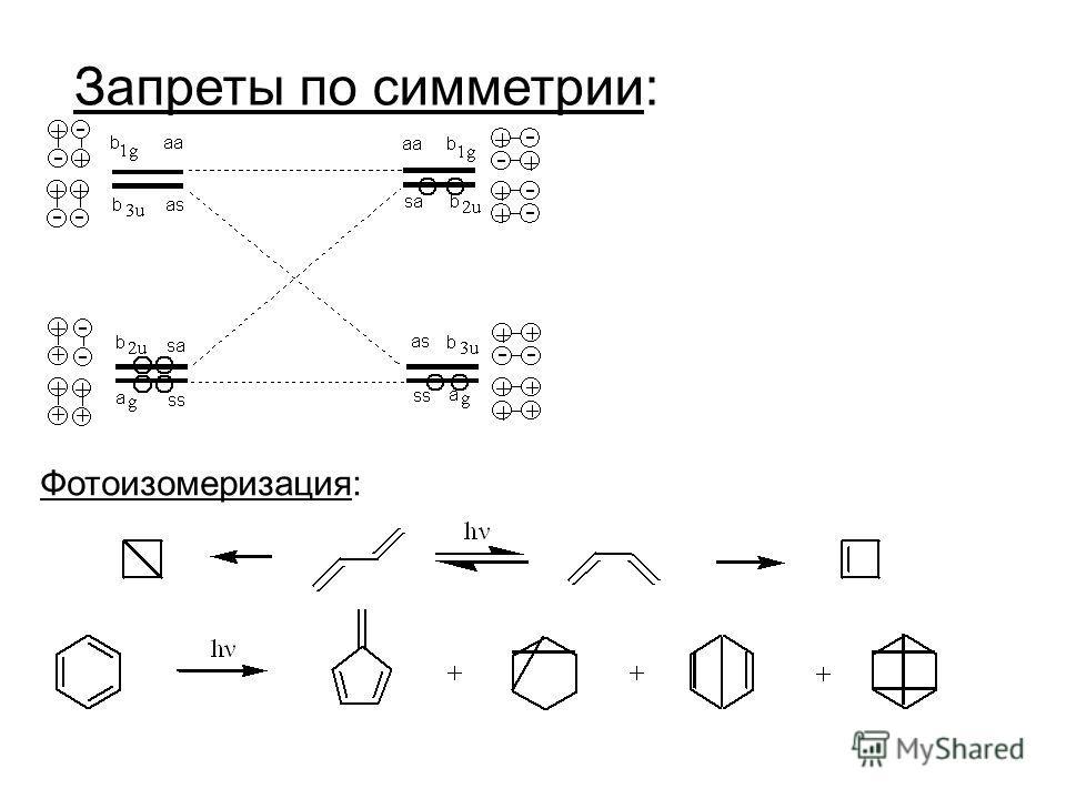 Запреты по симметрии: Фотоизомеризация: