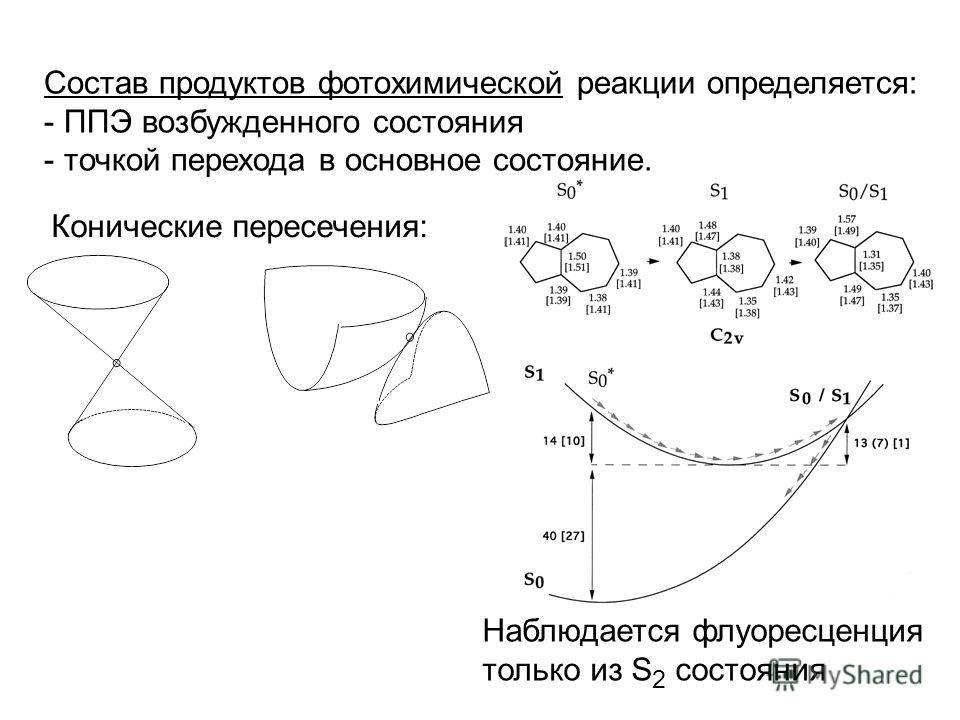 Состав продуктов фотохимической реакции определяется: - ППЭ возбужденного состояния - точкой перехода в основное состояние. Конические пересечения: Наблюдается флуоресценция только из S 2 состояния