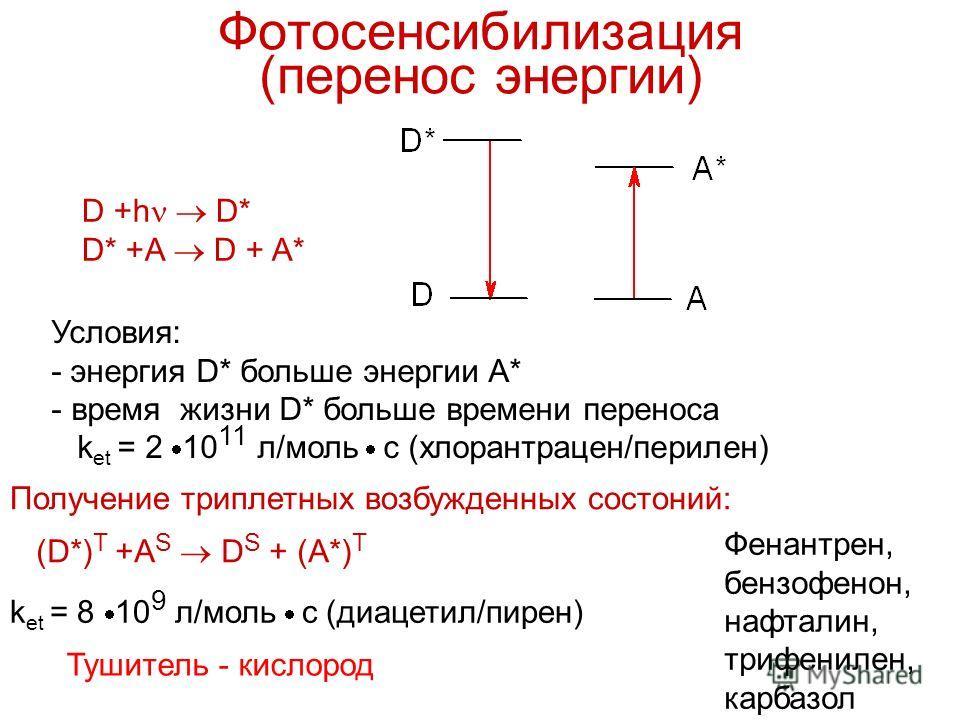 Фотосенсибилизация (перенос энергии) D +h D* D* +A D + A* Условия: - энергия D* больше энергии A* - время жизни D* больше времени переноса k et = 2 10 11 л/моль c (хлорантрацен/перилен) (D*) T +A S D S + (A*) T Получение триплетных возбужденных состо
