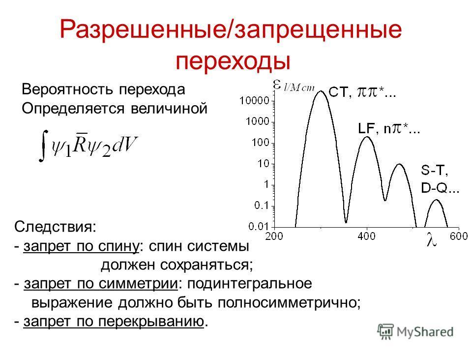 Разрешенные/запрещенные переходы Вероятность перехода Определяется величиной Следствия: - запрет по спину: спин системы должен сохраняться; - запрет по симметрии: подинтегральное выражение должно быть полносимметрично; - запрет по перекрыванию.