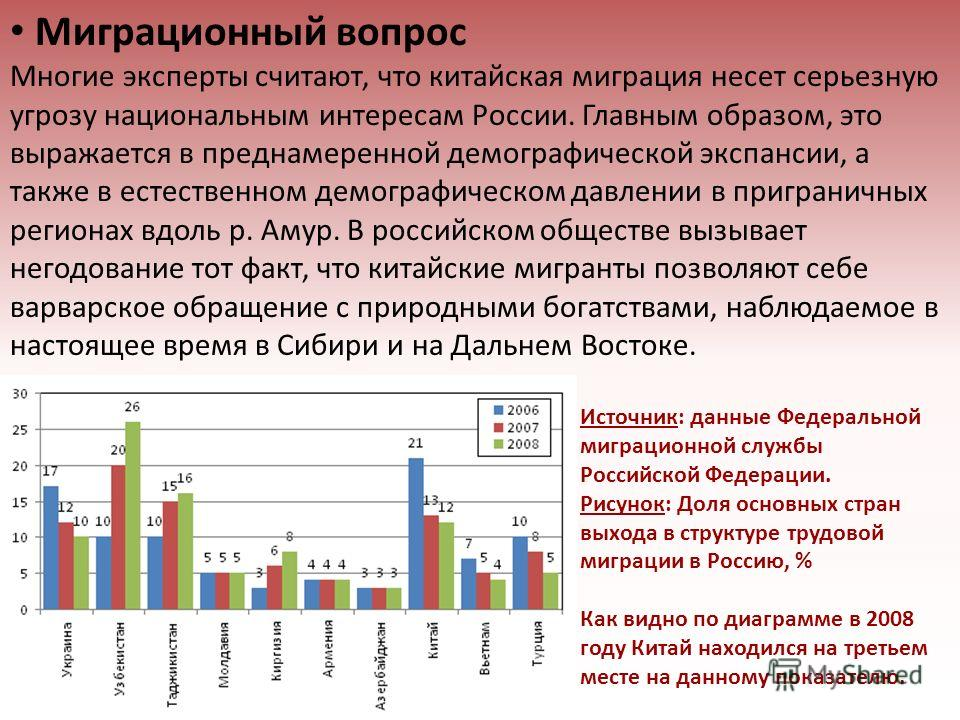 Миграционный вопрос Многие эксперты считают, что китайская миграция несет серьезную угрозу национальным интересам России. Главным образом, это выражается в преднамеренной демографической экспансии, а также в естественном демографическом давлении в пр
