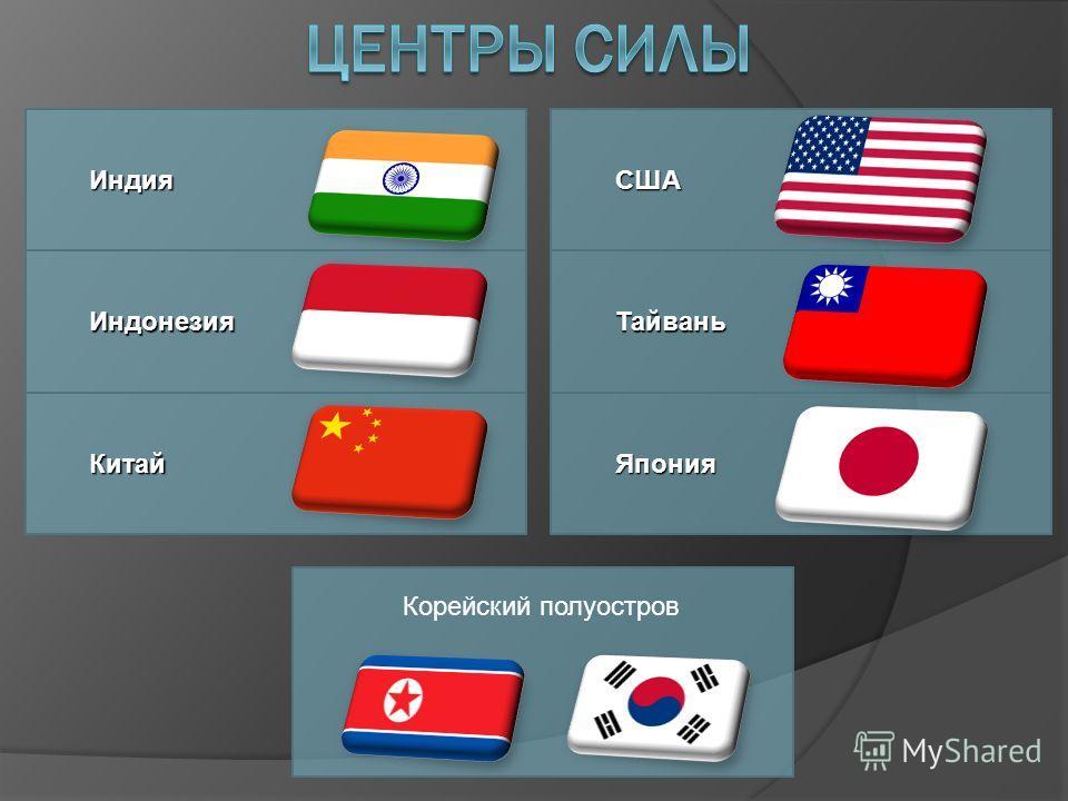 Тайвань Япония США Индонезия Китай Индия Корейский полуостров