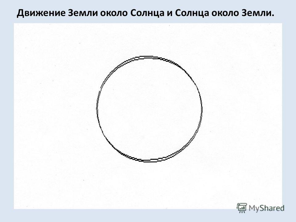 Движение Земли около Солнца и Солнца около Земли.