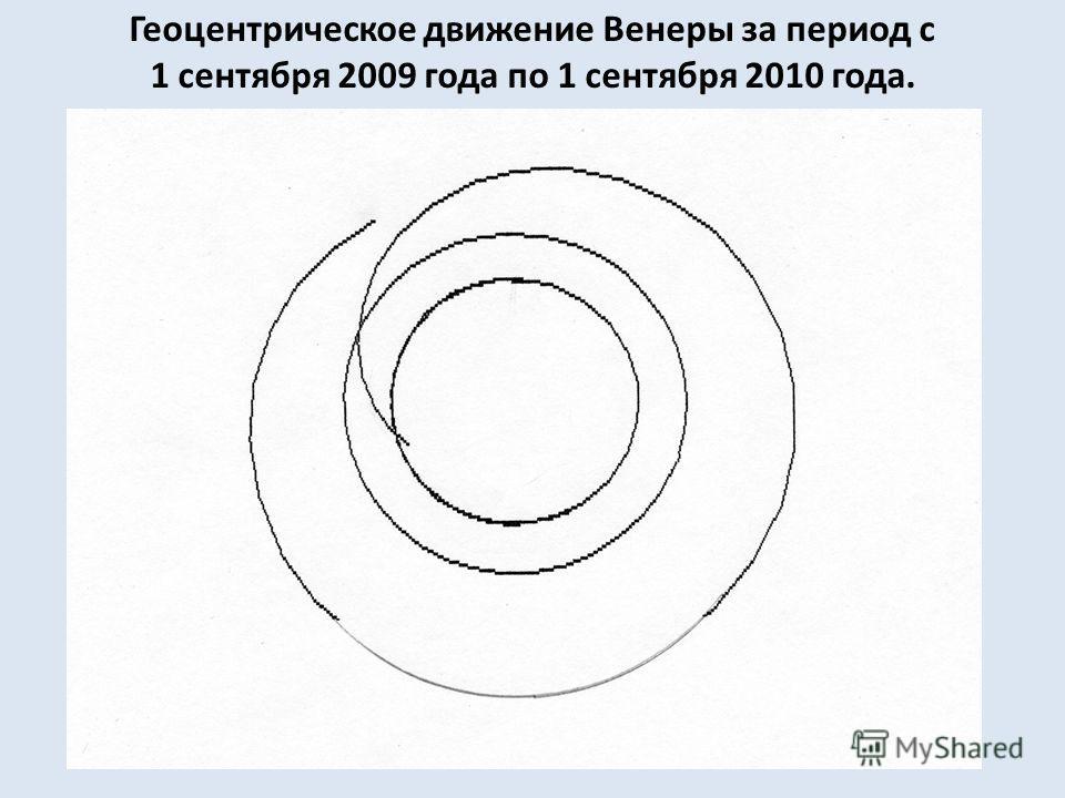 Геоцентрическое движение Венеры за период с 1 сентября 2009 года по 1 сентября 2010 года.
