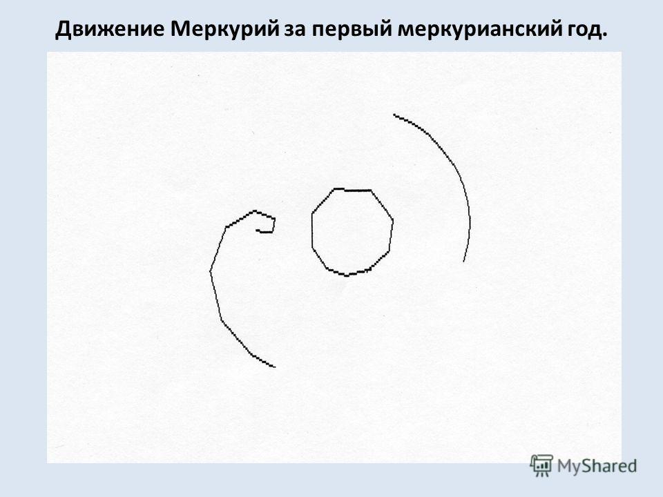 Движение Меркурий за первый меркурианский год.