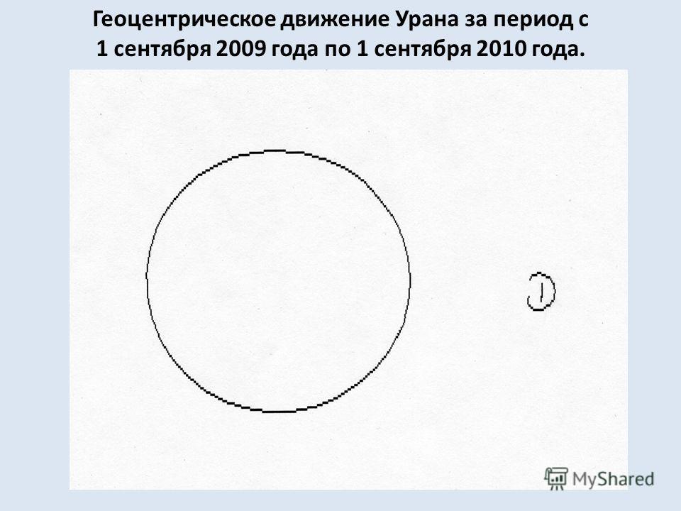 Геоцентрическое движение Урана за период с 1 сентября 2009 года по 1 сентября 2010 года.