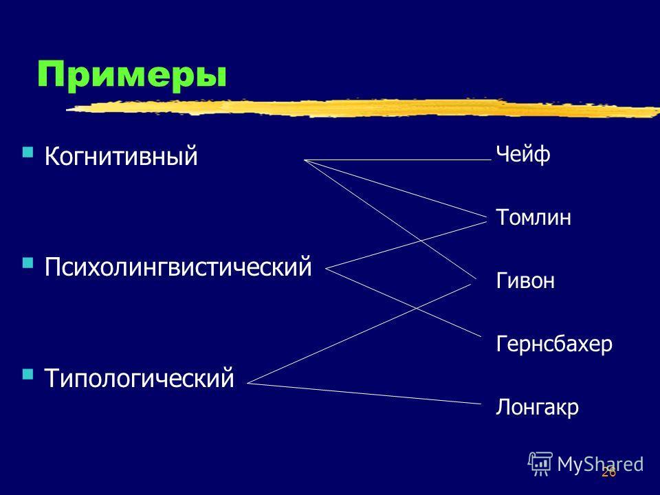 26 Примеры Когнитивный Психолингвистический Типологический Чейф Томлин Гивон Гернсбахер Лонгакр